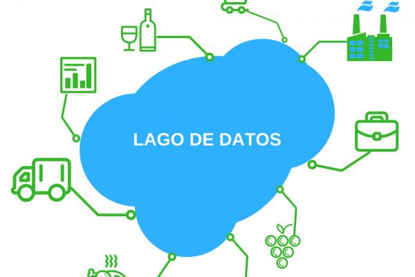 ¿Qué es un lago de datos?